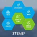 STEMS2.NSF_.video_-300x300